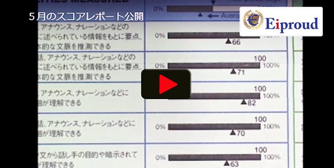 TOEIC試験・5月のスコアーレポート公開